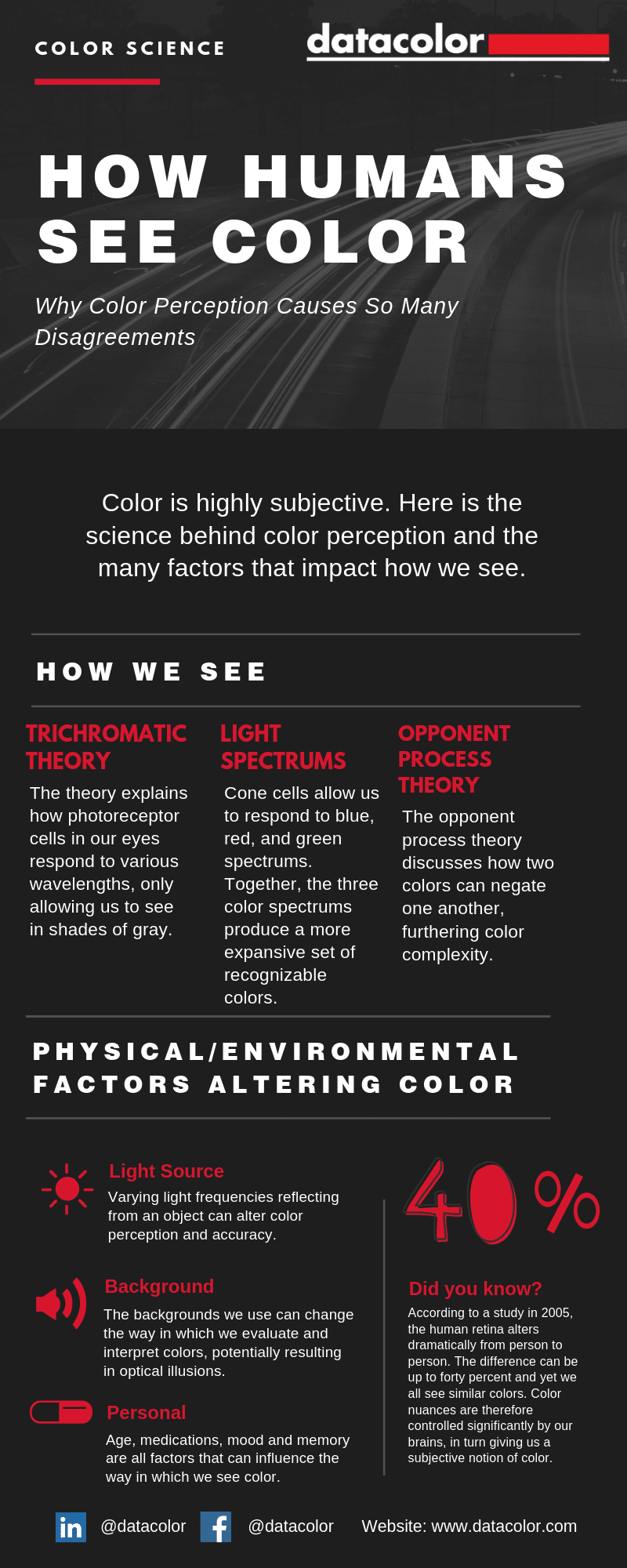 infographic: how humans see color