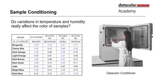 do variations in temperature and humidity really affect the color of samples?